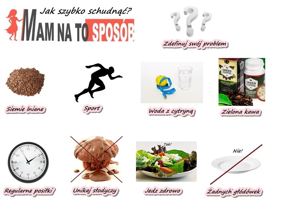 Co jeść, żeby schudnąć i nie być głodnym?