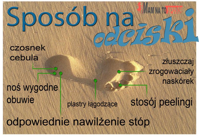 zylaki powrozka nasiennego leczenie bez operacji przepukliny